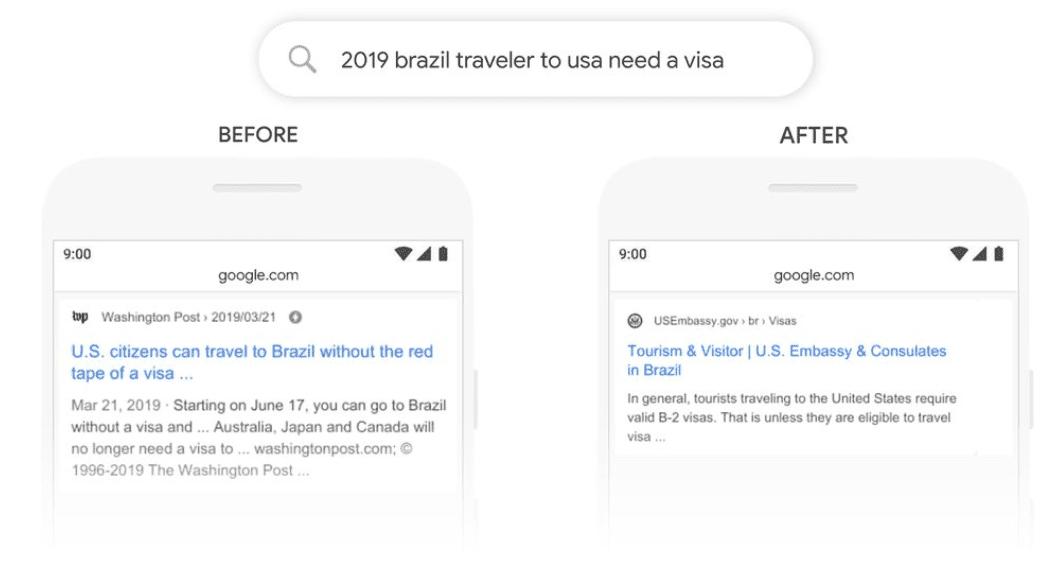 Google BERT uppdatering