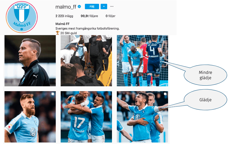 Malmö MFF instagram