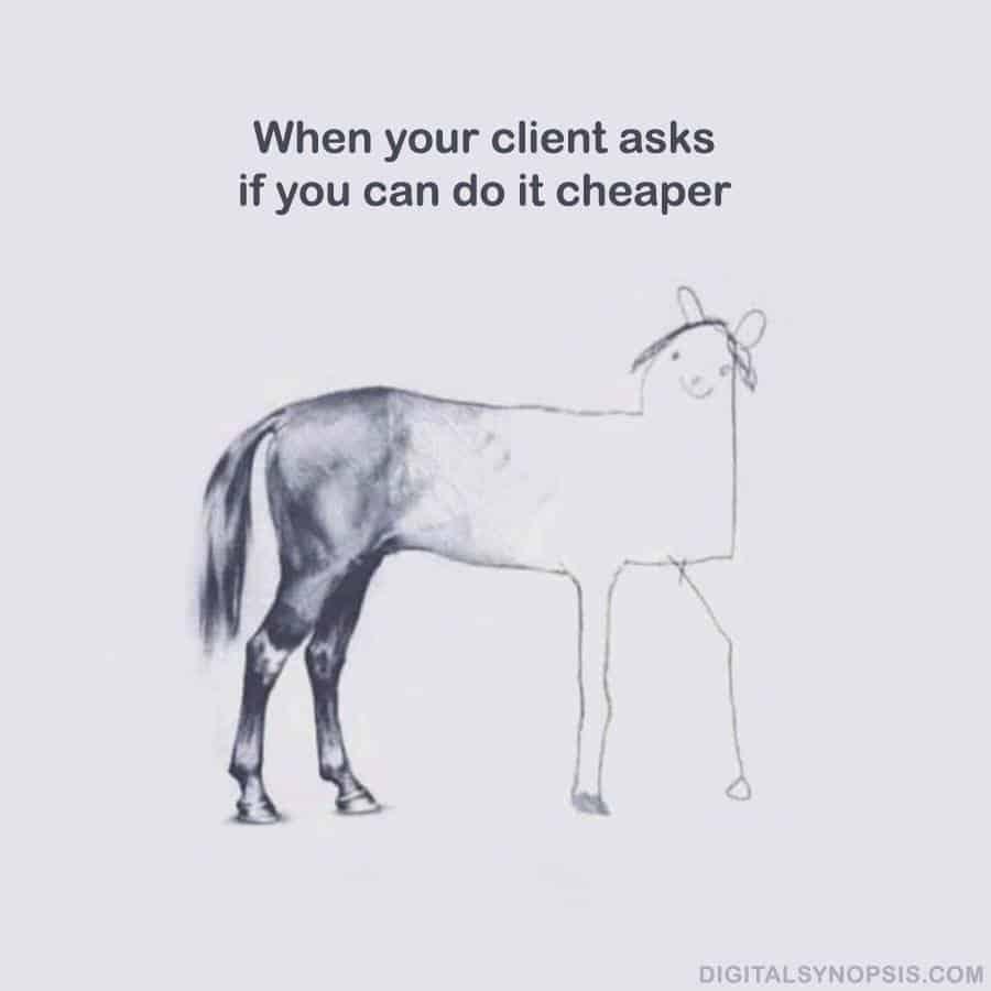 Vad kostar en digital byrå