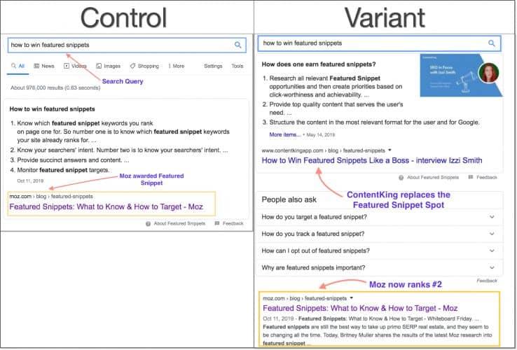 Digitala nyheter Moz test visar försämrad visningsfrekvens