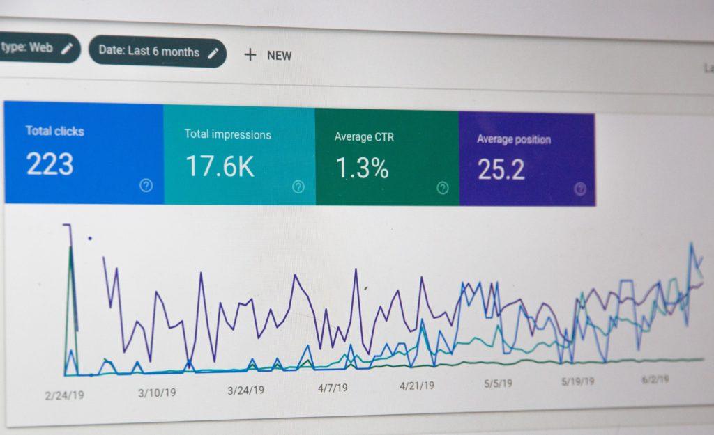 Digitala nyheter Mer data i YouTube-analytics