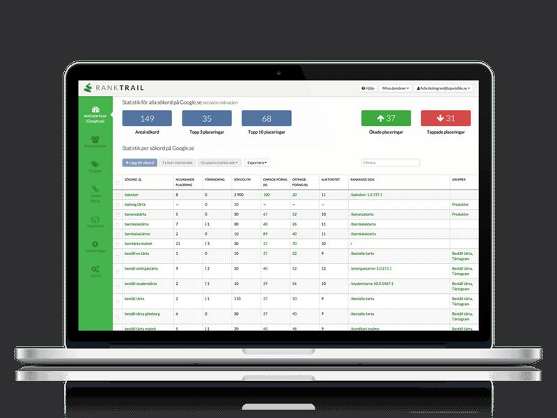 Ranktrail - ett av våra digitala verktyg