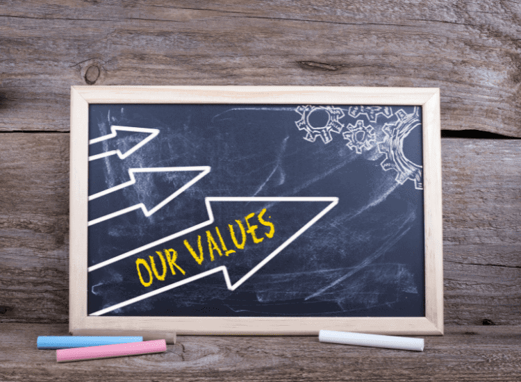 Presentation av ett företags värderingar på en krittavla.