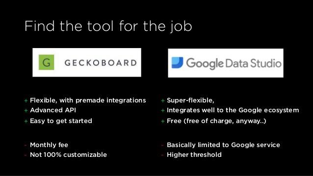 Analyticsdagarna-Google-Analytics